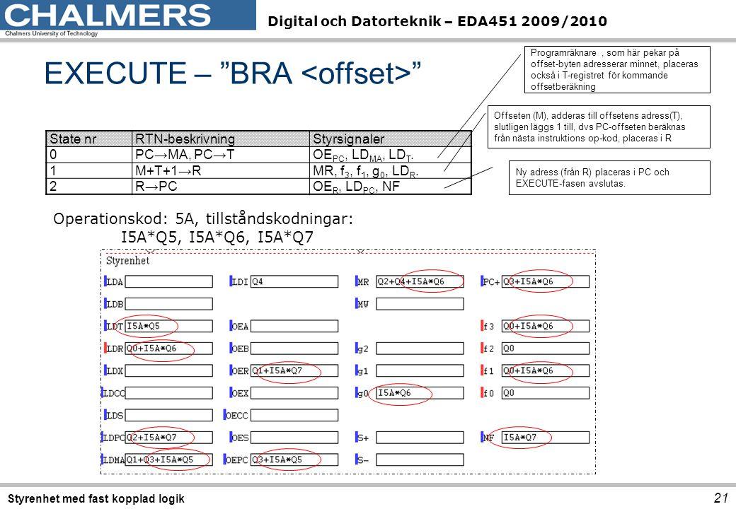 Digital och Datorteknik – EDA451 2009/2010 State nrRTN-beskrivningStyrsignaler 0PC→MA, PC→TOE PC, LD MA, LD T. 1M+T+1→RMR, f 3, f 1, g 0, LD R. 2R→PCO