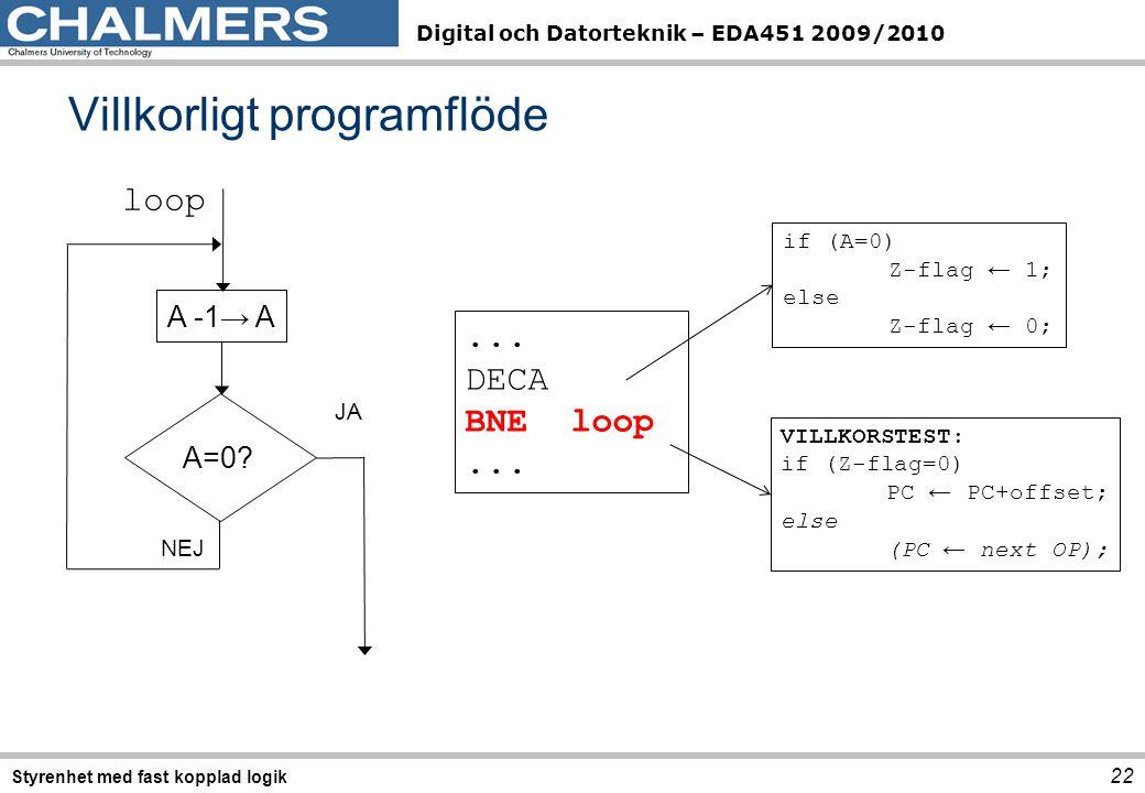 Digital och Datorteknik – EDA451 2009/2010 Villkorligt programflöde 22 Styrenhet med fast kopplad logik A=0? A -1→ A JA... DECA BNEloop... loop if (A=