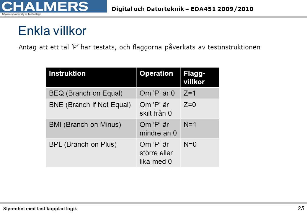 Digital och Datorteknik – EDA451 2009/2010 Enkla villkor 25 Styrenhet med fast kopplad logik InstruktionOperationFlagg- villkor BEQ (Branch on Equal)O