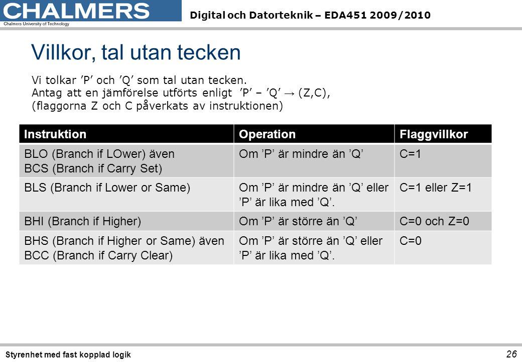 Digital och Datorteknik – EDA451 2009/2010 Villkor, tal utan tecken 26 Styrenhet med fast kopplad logik InstruktionOperationFlaggvillkor BLO (Branch if LOwer) även BCS (Branch if Carry Set) Om 'P' är mindre än 'Q'C=1 BLS (Branch if Lower or Same)Om 'P' är mindre än 'Q' eller 'P' är lika med 'Q'.