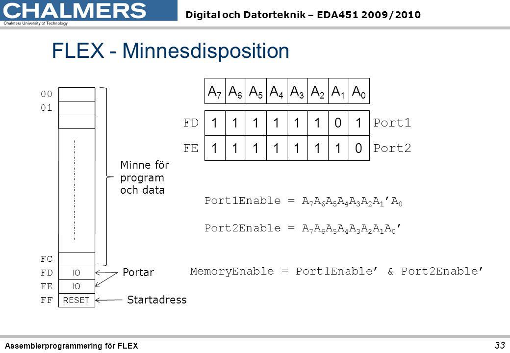 Digital och Datorteknik – EDA451 2009/2010 FLEX - Minnesdisposition Assemblerprogrammering för FLEX 33 RESET IO 00 01 FF FE FD FC Minne för program och data Portar Startadress A7A7 A6A6 A5A5 A4A4 A3A3 A2A2 A1A1 A0A0 11111101 11111110 FD FE Port1 Port2 Port1Enable = A 7 A 6 A 5 A 4 A 3 A 2 A 1 'A 0 Port2Enable = A 7 A 6 A 5 A 4 A 3 A 2 A 1 A 0 ' MemoryEnable = Port1Enable' & Port2Enable'