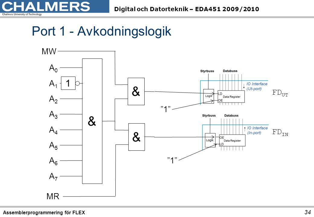 Digital och Datorteknik – EDA451 2009/2010 Port 1 - Avkodningslogik Assemblerprogrammering för FLEX 34 FD UT FD IN MR MW A0A0 A1A1 A2A2 A3A3 A4A4 A5A5 A6A6 A7A7 1 & & 1 &