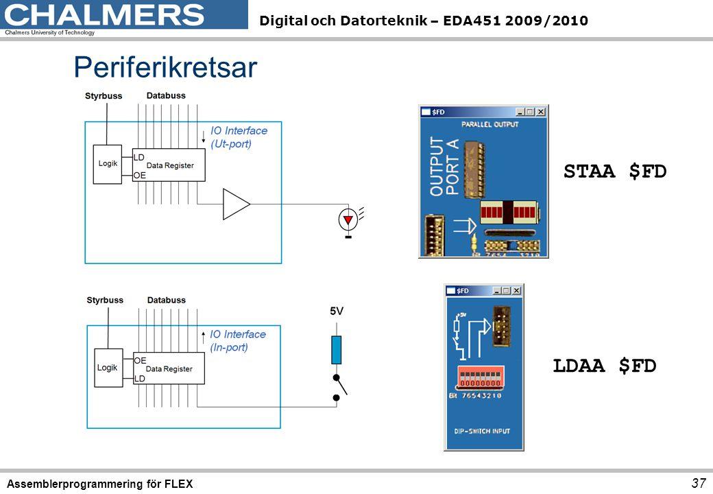 Digital och Datorteknik – EDA451 2009/2010 Periferikretsar Assemblerprogrammering för FLEX 37 LDAA $FD STAA $FD