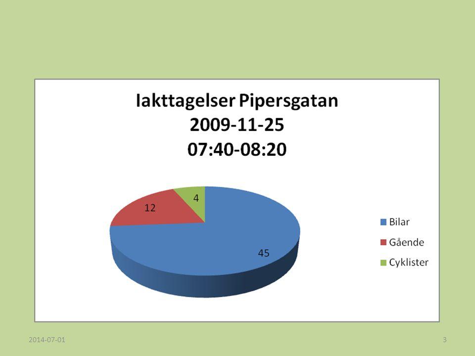 Lyckhemsgatan/Pipersgatan Trångt Kaos där gatorna möts 2014-07-014