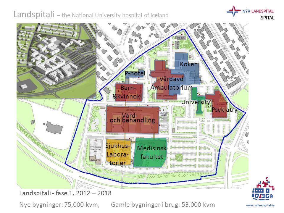 Landspítali – the National University hospital of Iceland Landspitali - fase 1, 2012 – 2018 Nye bygninger: 75,000 kvm, Gamle bygninger i brug: 53,000