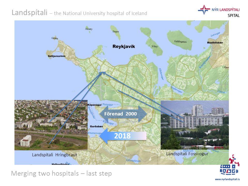 Landspítali – the National University hospital of Iceland Förenad 2000 Landspítali Hringbraut Landspítali Fossvogur 2018 Merging two hospitals – last