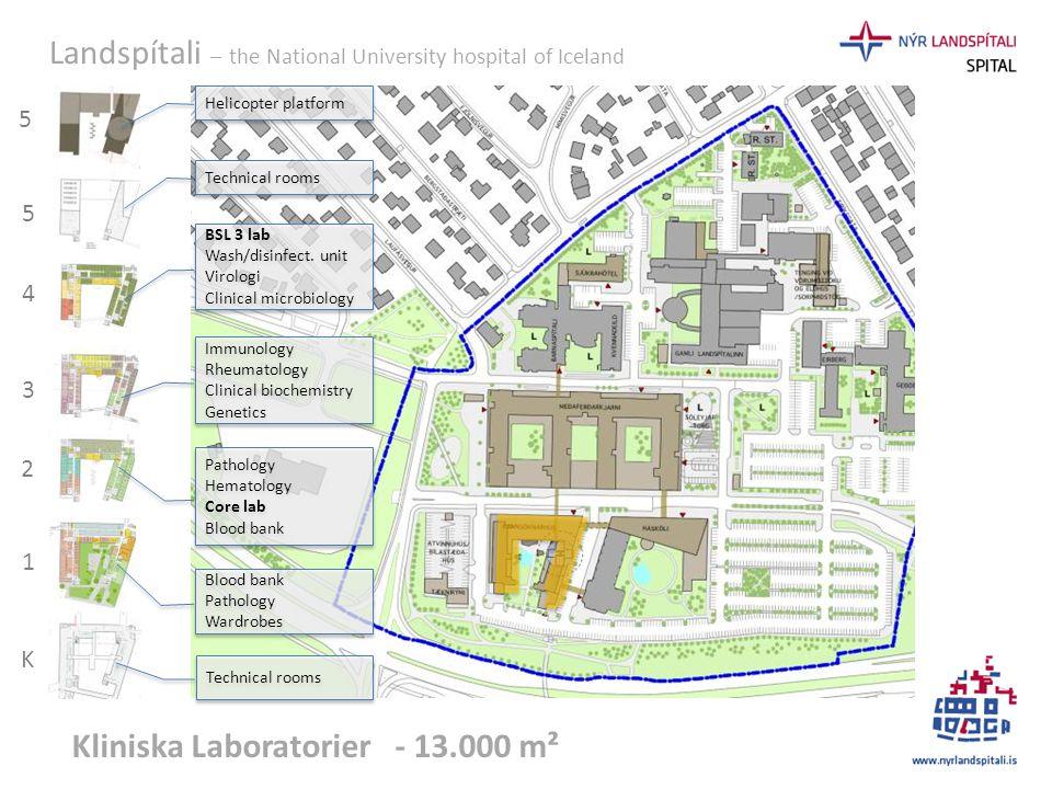 Landspítali – the National University hospital of Iceland Kliniska Laboratorier - 13.000 m² Helicopter platform Technical rooms BSL 3 lab Wash/disinfe