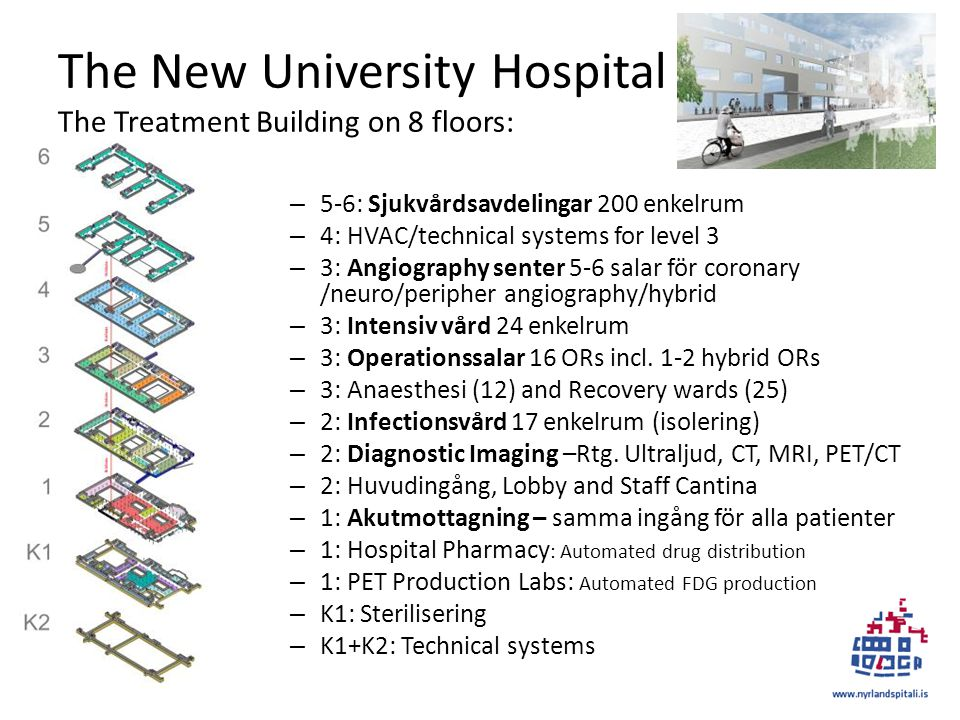 The New University Hospital The Treatment Building on 8 floors: – 5-6: Sjukvårdsavdelingar 200 enkelrum – 4: HVAC/technical systems for level 3 – 3: A