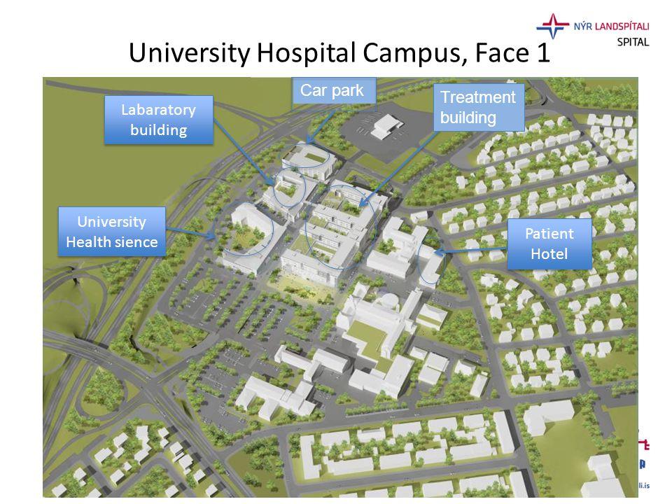 University Hospital Campus, Face 1 Treatment building Labaratory building Labaratory building University Health sience University Health sience Patien