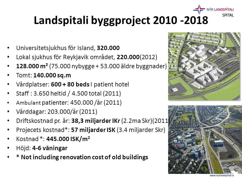 Landspitali byggproject 2010 -2018 • Universitetsjukhus för Island, 320.000 • Lokal sjukhus för Reykjavik området, 220.000(2012) • 128.000 m² (75.000