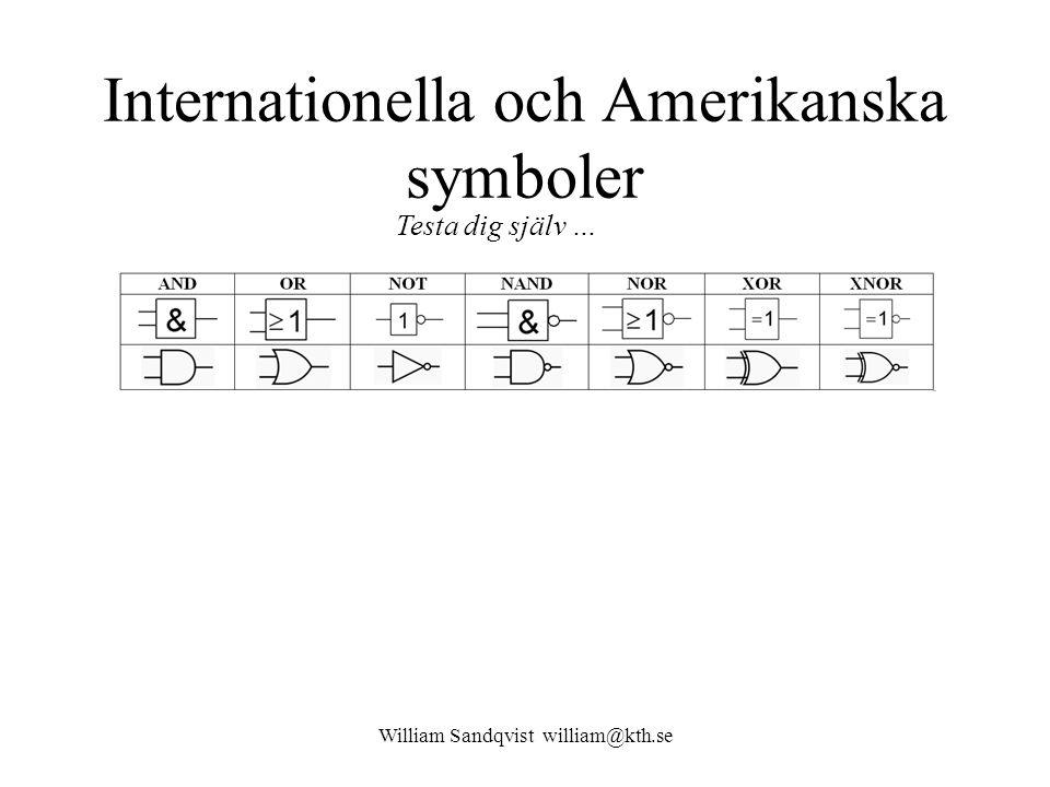 Internationella och Amerikanska symboler William Sandqvist william@kth.se Testa dig själv …