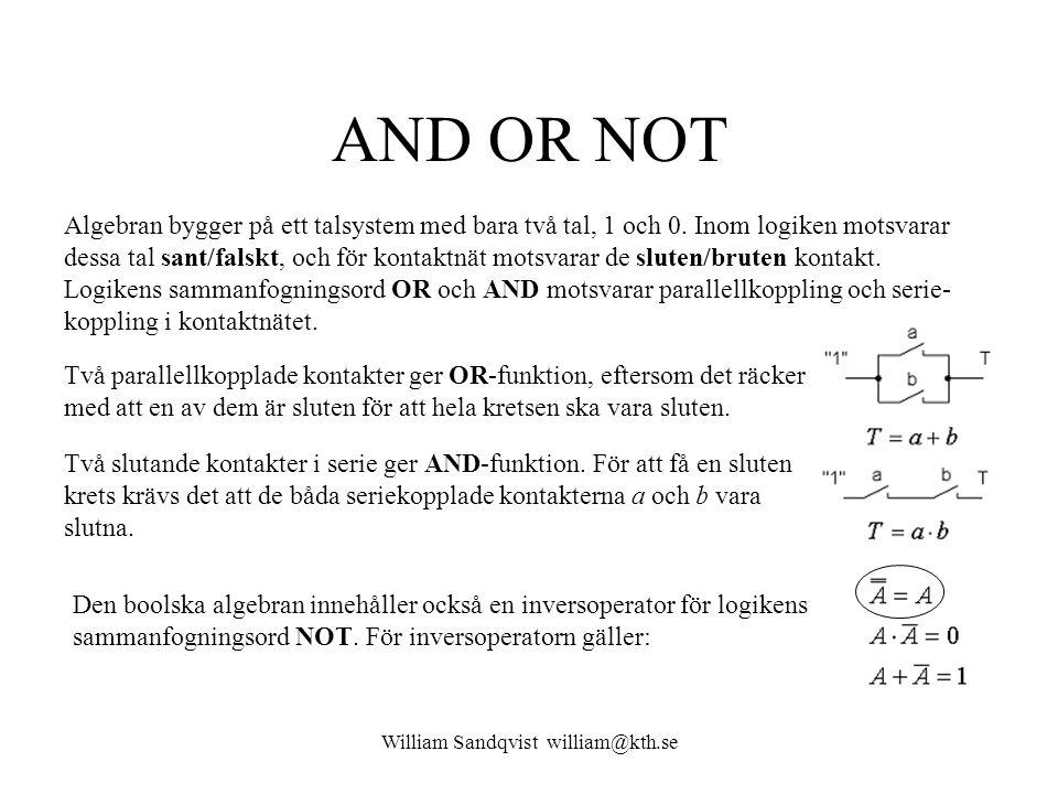 William Sandqvist william@kth.se Låt oss öva En logisk funktion har följande sanningstabell.