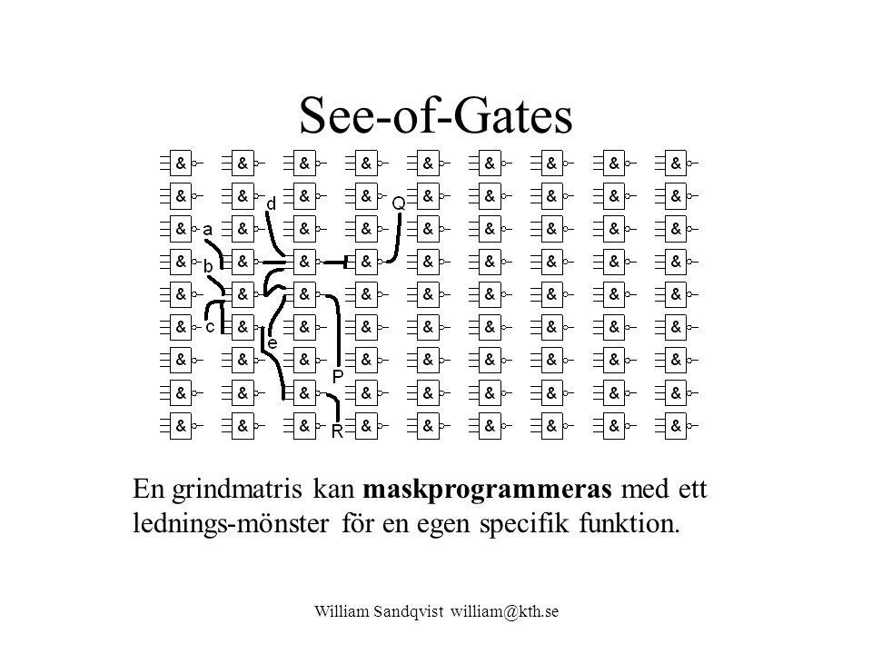 William Sandqvist william@kth.se See-of-Gates En grindmatris kan maskprogrammeras med ett lednings-mönster för en egen specifik funktion.
