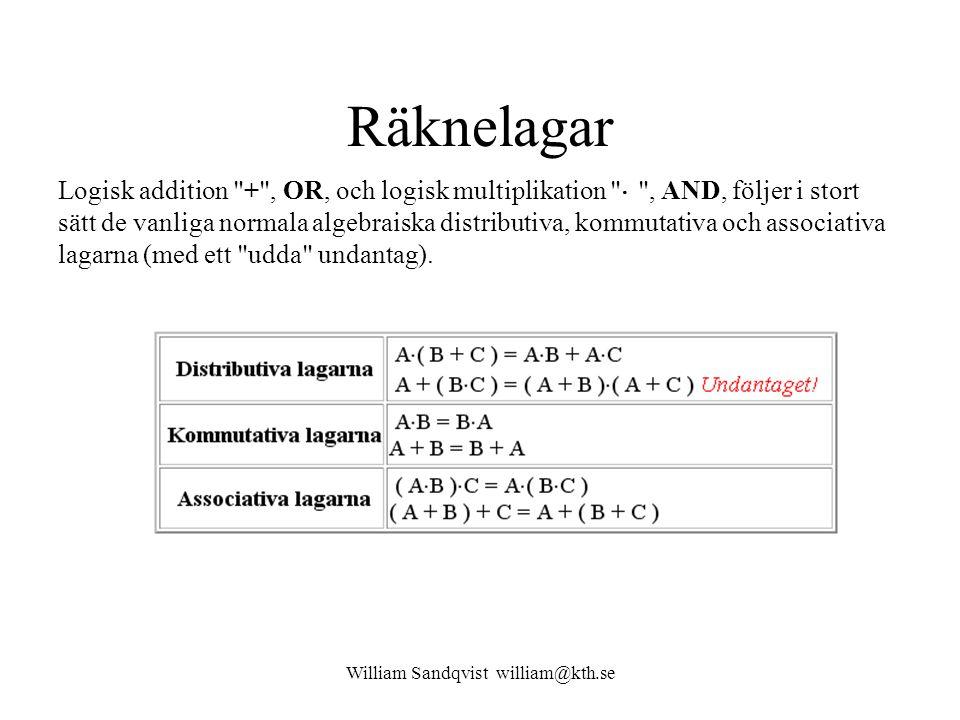 William Sandqvist william@kth.se  och  SP och PS-formerna brukar förenklat uttryckas genom en uppräkning av de ingående maxtermernas/mintermernas ordningsnummer: f(a,b) =  (1,2) f(a,b) =  (0,3)