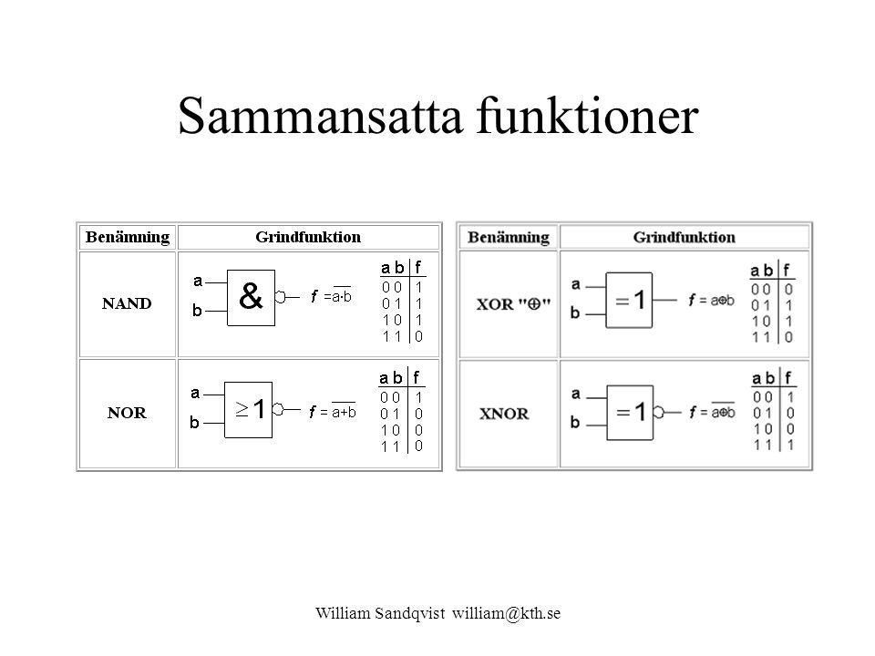 William Sandqvist william@kth.se Komplett logik NOR-NOR OR AND och NOT går även att framställa med NOR-grindar.