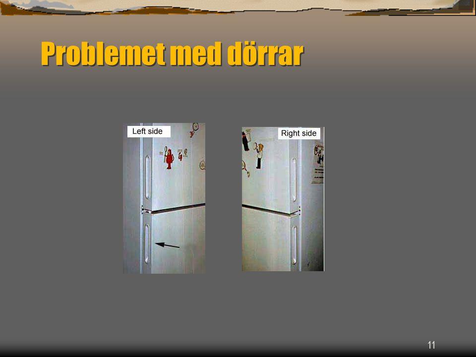 11 Problemet med dörrar