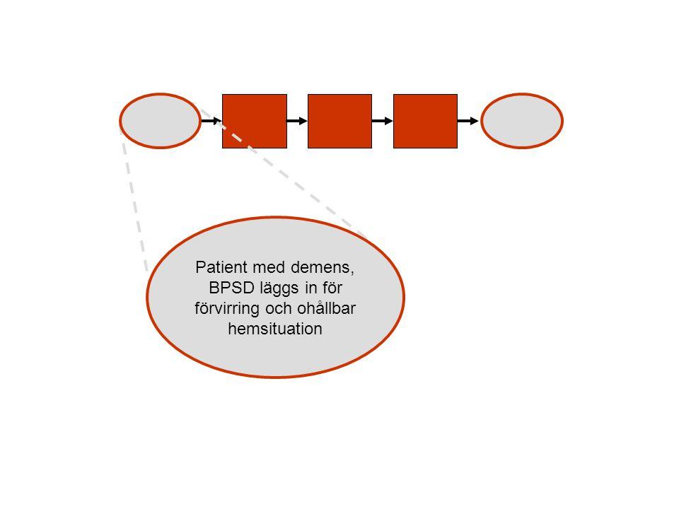 Patient med demens, BPSD läggs in för förvirring och ohållbar hemsituation