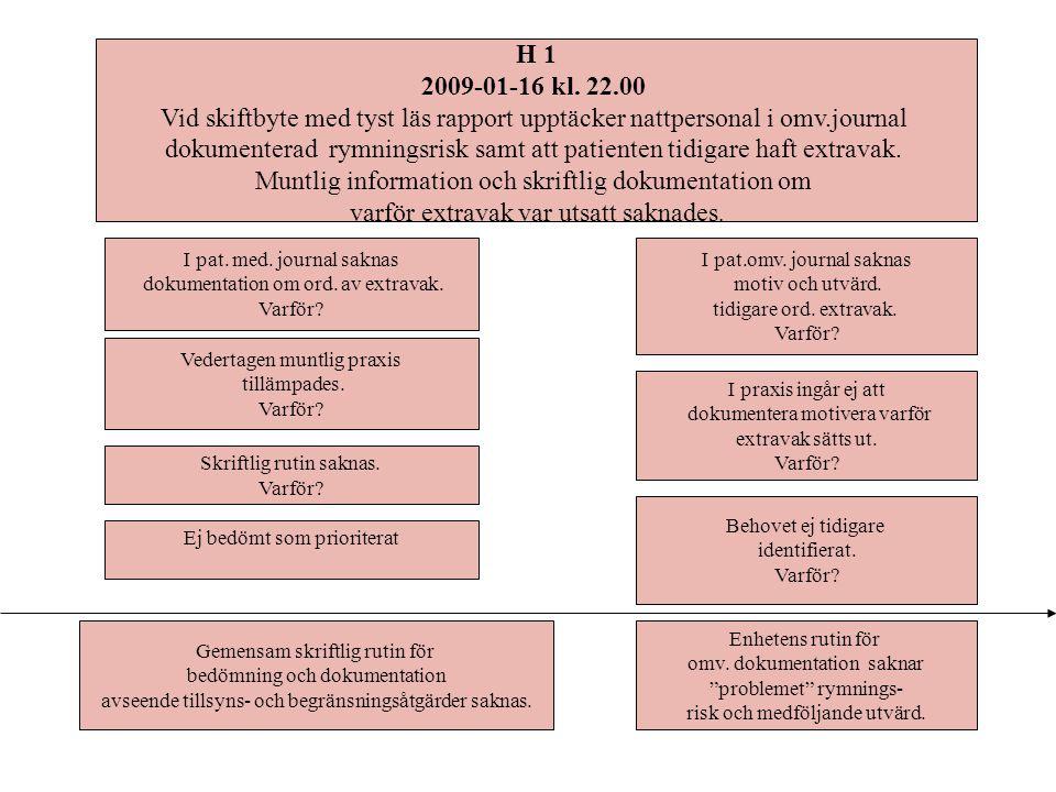Förslag till åtgärder Åtg.• Upprätta och implementera skriftlig rutin inkl.