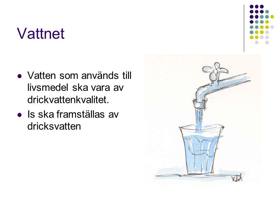 Vattnet  Vatten som används till livsmedel ska vara av drickvattenkvalitet.  Is ska framställas av dricksvatten