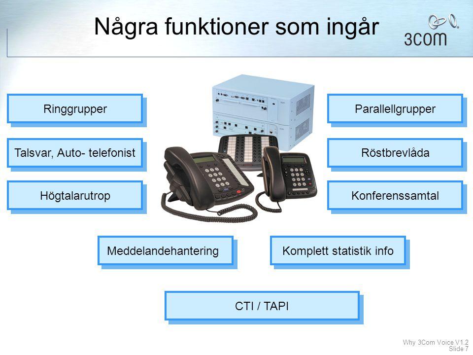 Why 3Com Voice V1.2 Slide 7 Talsvar, Auto- telefonist Röstbrevlåda Ringgrupper Parallellgrupper Högtalarutrop Konferenssamtal Meddelandehantering Komplett statistik info CTI / TAPI NBX Några funktioner som ingår