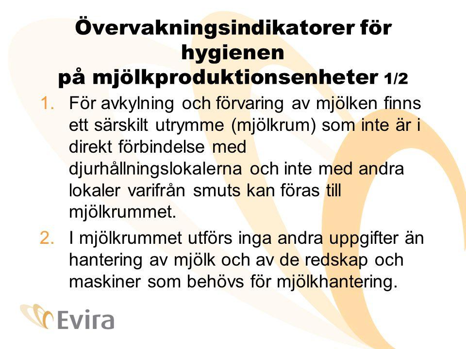 Övervakningsindikatorer för hygienen på mjölkproduktionsenheter 1/2 1.För avkylning och förvaring av mjölken finns ett särskilt utrymme (mjölkrum) som inte är i direkt förbindelse med djurhållningslokalerna och inte med andra lokaler varifrån smuts kan föras till mjölkrummet.