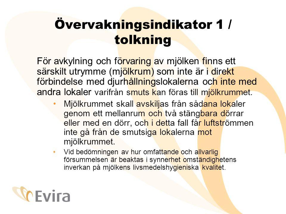 Övervakningsindikator 1 / tolkning För avkylning och förvaring av mjölken finns ett särskilt utrymme (mjölkrum) som inte är i direkt förbindelse med djurhållningslokalerna och inte med andra lokaler varifrån smuts kan föras till mjölkrummet.