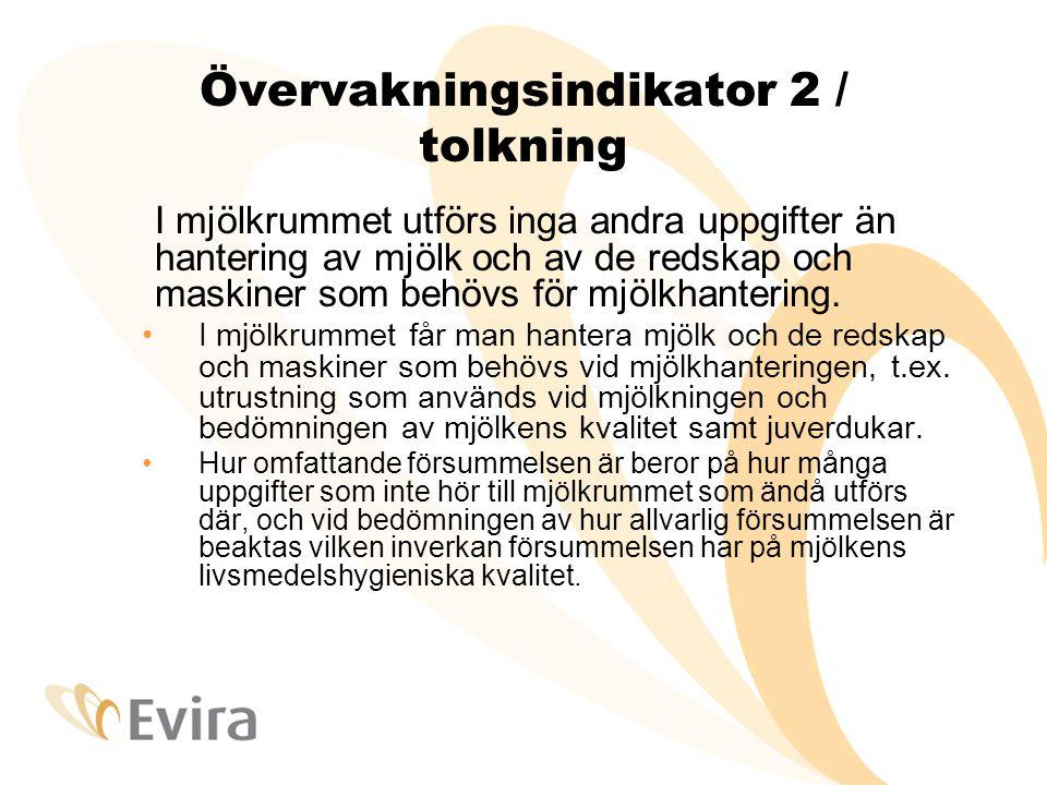 Övervakningsindikator 2 / tolkning I mjölkrummet utförs inga andra uppgifter än hantering av mjölk och av de redskap och maskiner som behövs för mjölkhantering.