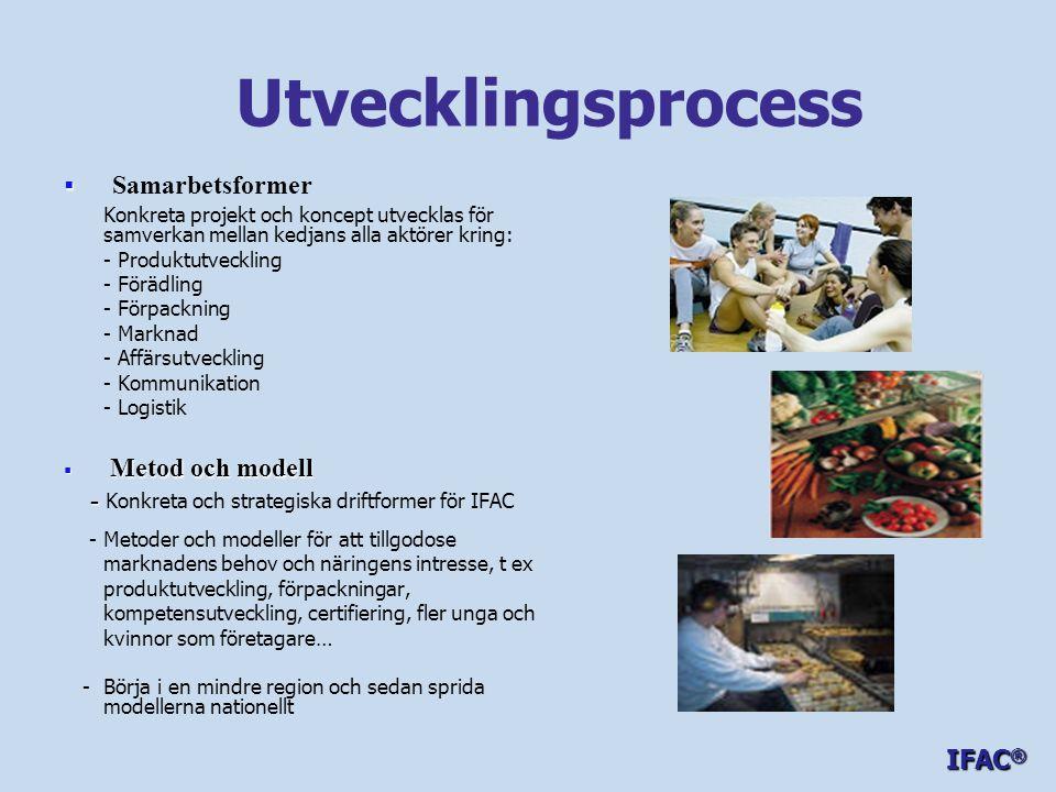 Utvecklingsprocess   Samarbetsformer Konkreta projekt och koncept utvecklas för samverkan mellan kedjans alla aktörer kring: - Produktutveckling - Förädling - Förpackning - Marknad - Affärsutveckling - Kommunikation - Logistik  Metod och modell - - Konkreta och strategiska driftformer för IFAC - Metoder och modeller för att tillgodose marknadens behov och näringens intresse, t ex produktutveckling, förpackningar, kompetensutveckling, certifiering, fler unga och kvinnor som företagare… - Börja i en mindre region och sedan sprida modellerna nationellt IFAC ®