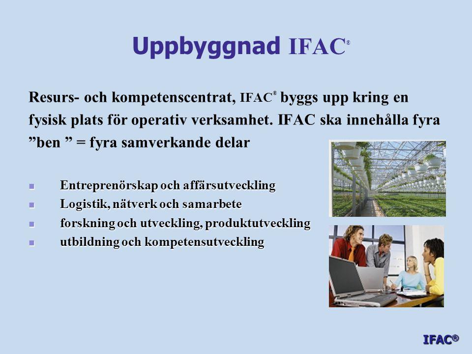 """Uppbyggnad IFAC ® Resurs- och kompetenscentrat, IFAC ® byggs upp kring en fysisk plats för operativ verksamhet. IFAC ska innehålla fyra """"ben """" = fyra"""