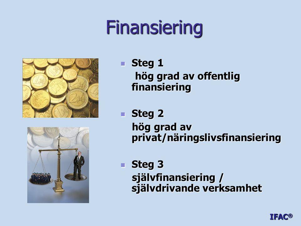 Finansiering  Steg 1 hög grad av offentlig finansiering hög grad av offentlig finansiering  Steg 2 hög grad av privat/näringslivsfinansiering hög grad av privat/näringslivsfinansiering  Steg 3 självfinansiering / självdrivande verksamhet självfinansiering / självdrivande verksamhet IFAC ®