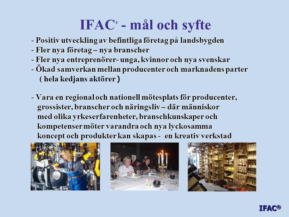 IFAC ® - mål och syfte - affärsutveckling - samverkan - produktutveckling - marknad - koordinering - idéutbyte - affärsutveckling - samverkan - produktutveckling - marknad - koordinering - idéutbyte - spetskompetens - förpackningar - logistik - logistik En arena – Ett resurs- och kompetenscentra för företagens gemensamma eller enskilda behov och vilja att möta framtiden – behovsanpassad service och coaching IFAC ®
