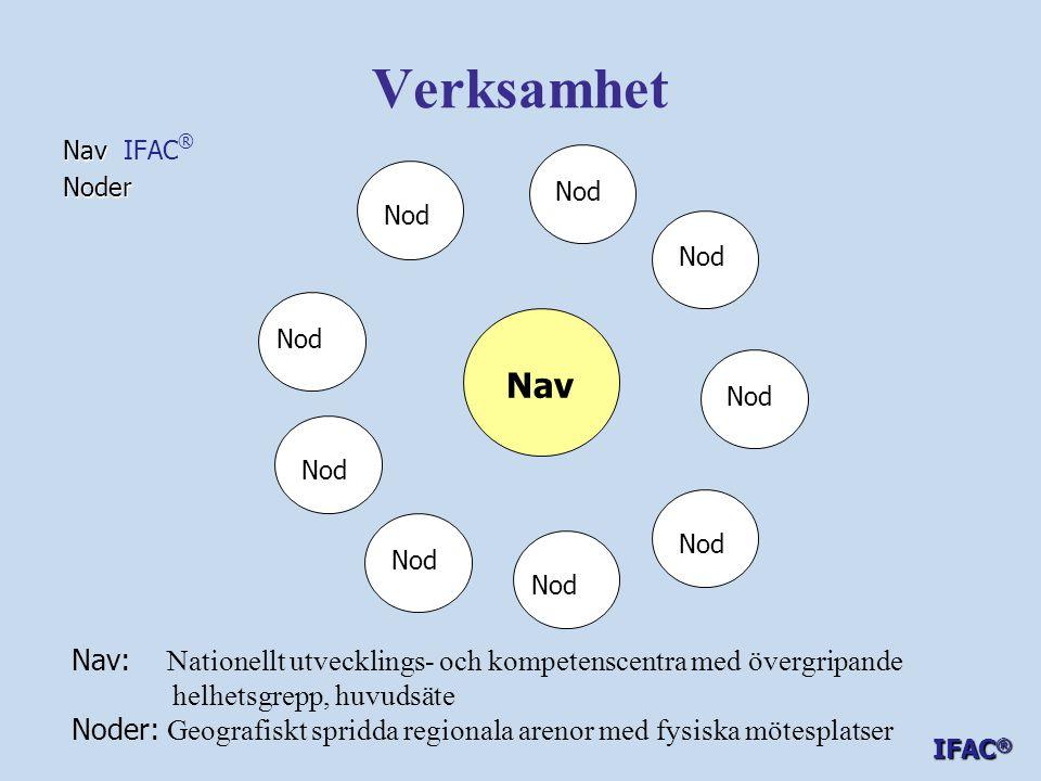 Verksamhet Nav Nav IFAC ®Noder Nav Nod Nav: Nationellt utvecklings- och kompetenscentra med övergripande helhetsgrepp, huvudsäte Noder: Geografiskt spridda regionala arenor med fysiska mötesplatser IFAC ®