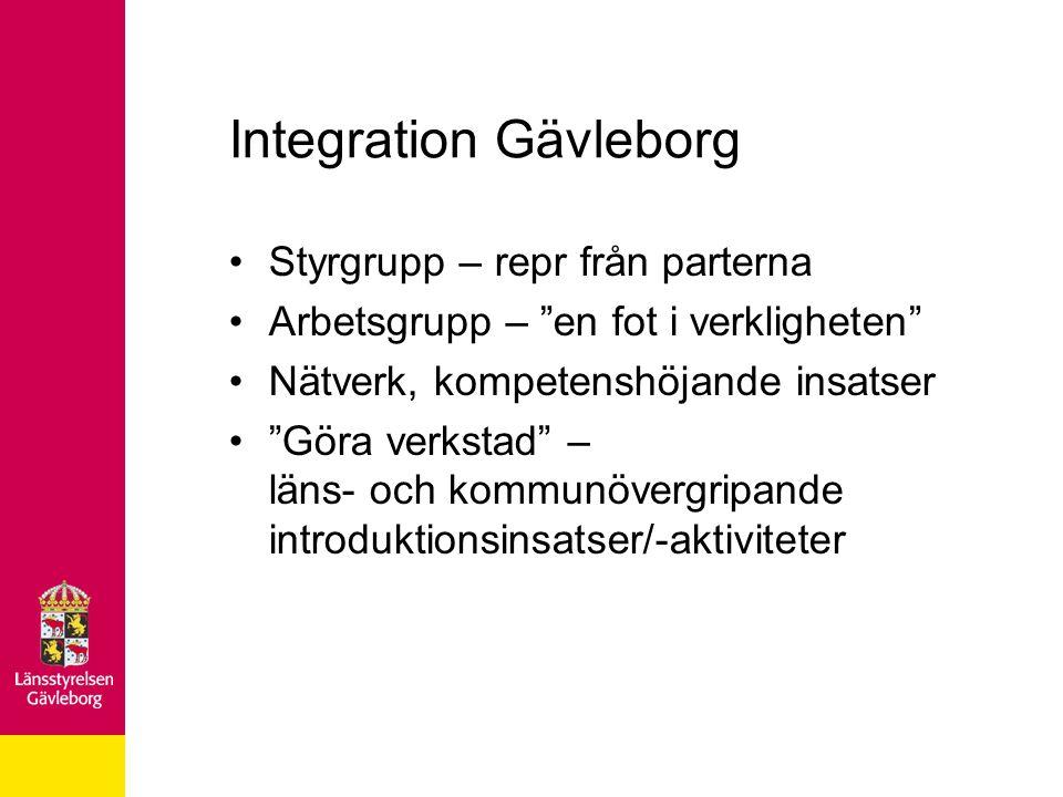 Integration Gävleborg •Styrgrupp – repr från parterna •Arbetsgrupp – en fot i verkligheten •Nätverk, kompetenshöjande insatser • Göra verkstad – läns- och kommunövergripande introduktionsinsatser/-aktiviteter