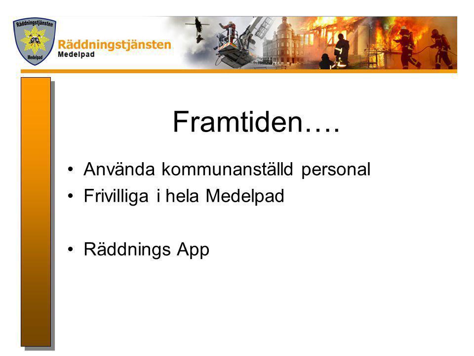 VÄM BRÄNLE Räddnings App
