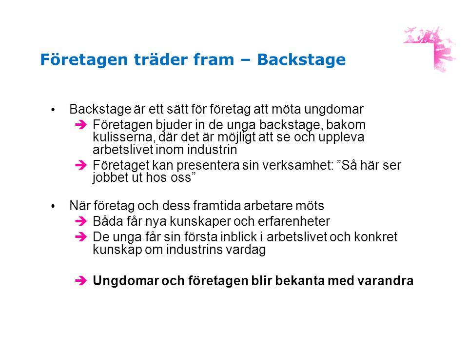 Företagen träder fram – Backstage • Backstage är ett sätt för företag att möta ungdomar  Företagen bjuder in de unga backstage, bakom kulisserna, där