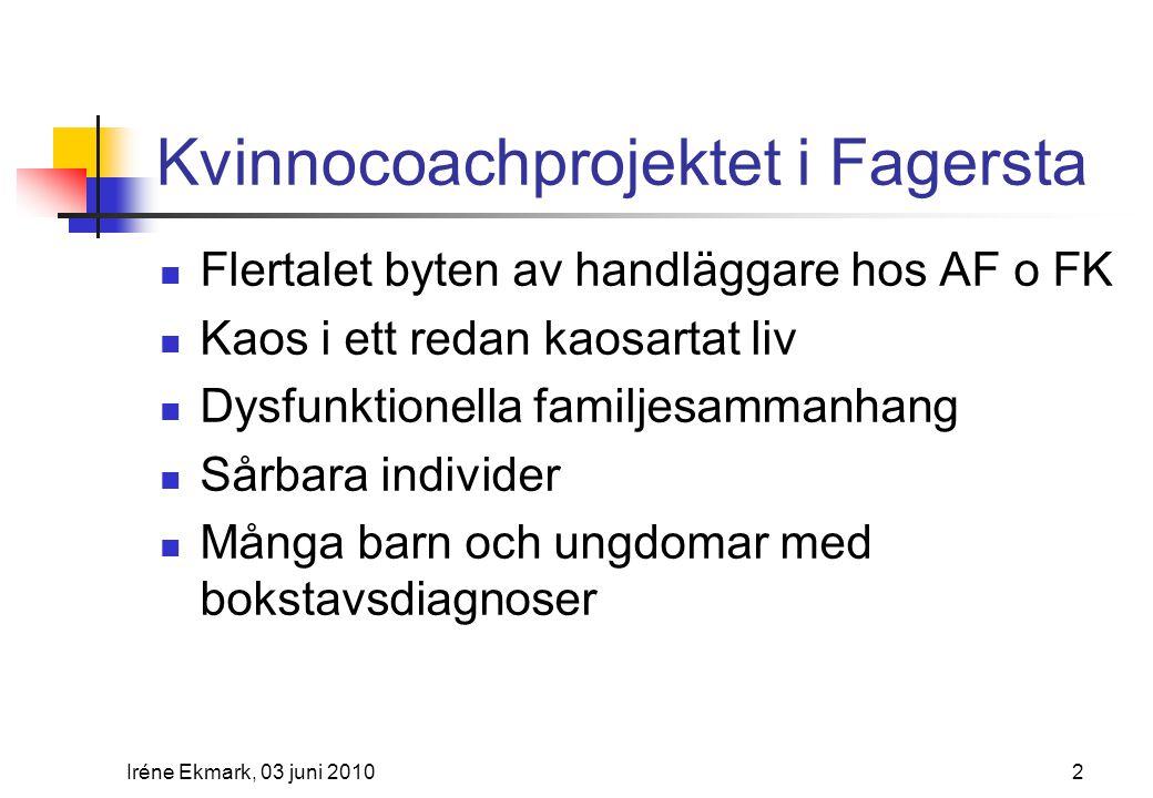 Kvinnocoachprojektet i Fagersta  Stora sociala hinder  Många med stora viktproblem  Många väntar på magoperationer  Vad hände 2001 – 2002 i regionen.