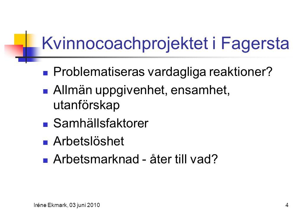 Kvinnocoachprojektet i Fagersta  Problematiseras vardagliga reaktioner.