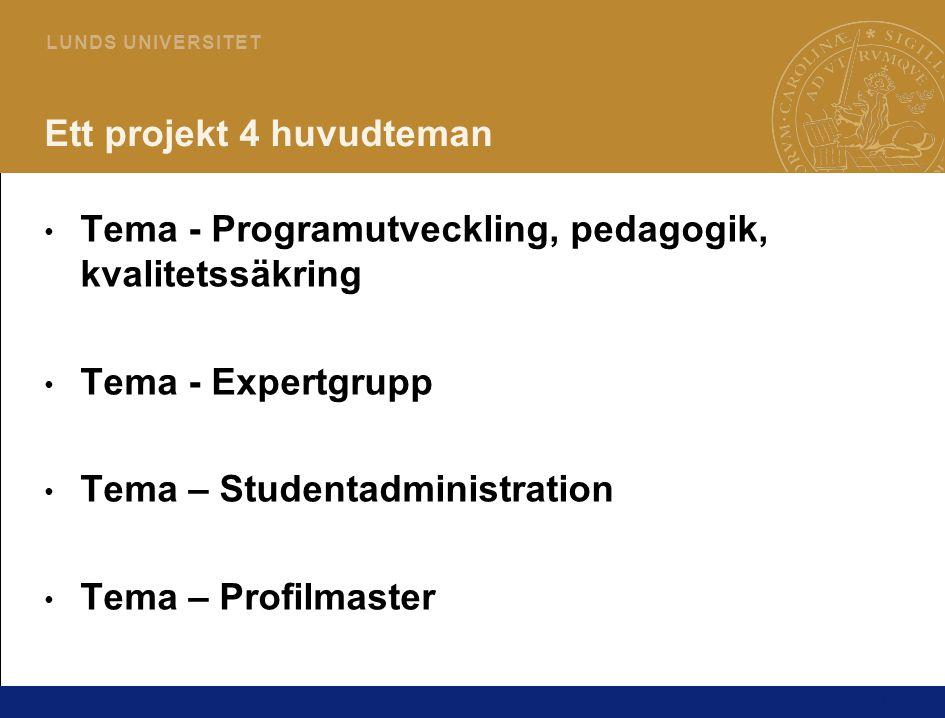 11 L U N D S U N I V E R S I T E T Ett projekt 4 huvudteman • Tema - Programutveckling, pedagogik, kvalitetssäkring • Tema - Expertgrupp • Tema – Studentadministration • Tema – Profilmaster