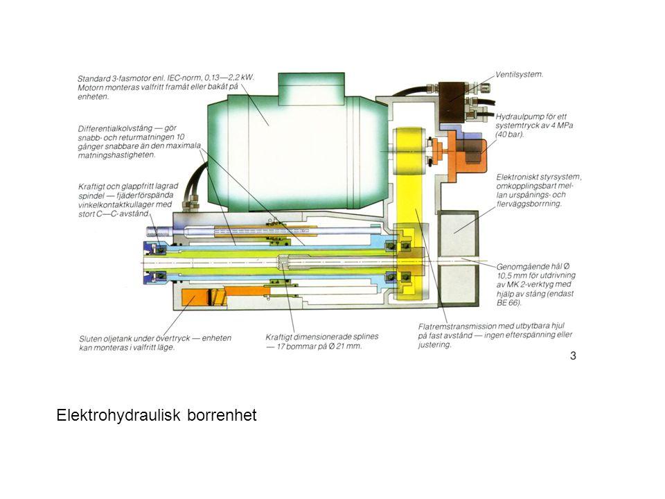 Elektrohydraulisk borrenhet
