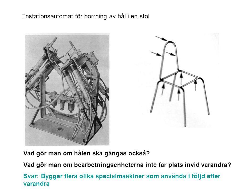 Enstationsautomat för borrning av hål i en stol Vad gör man om hålen ska gängas också? Vad gör man om bearbetningsenheterna inte får plats invid varan