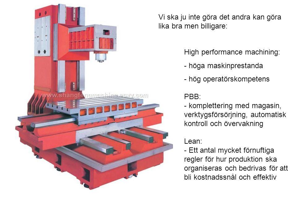 Vi ska ju inte göra det andra kan göra lika bra men billigare: High performance machining: - höga maskinprestanda - hög operatörskompetens PBB: - komp