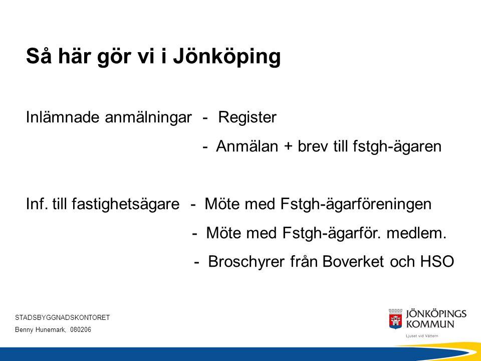 STADSBYGGNADSKONTORET Benny Hunemark, 080206 Så här gör vi i Jönköping Inlämnade anmälningar -Register - Anmälan + brev till fstgh-ägaren Inf. till fa