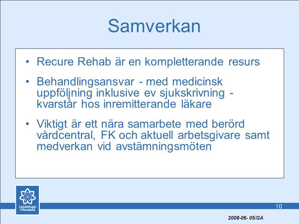10 Samverkan •Recure Rehab är en kompletterande resurs •Behandlingsansvar - med medicinsk uppföljning inklusive ev sjukskrivning - kvarstår hos inremitterande läkare •Viktigt är ett nära samarbete med berörd vårdcentral, FK och aktuell arbetsgivare samt medverkan vid avstämningsmöten 2008-06- 05/GA