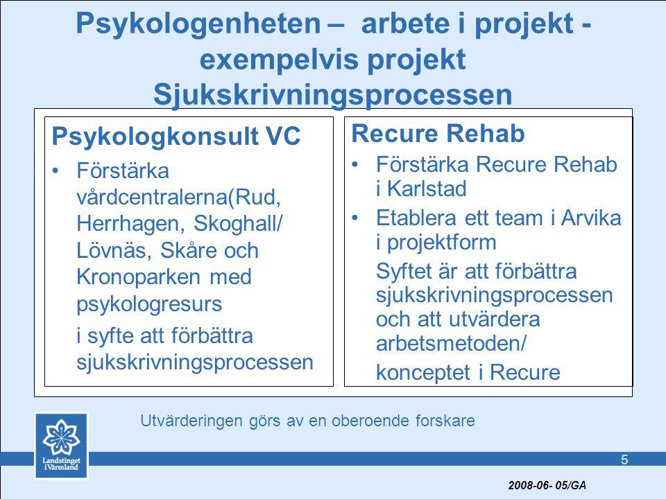5 Psykologenheten – arbete i projekt - exempelvis projekt Sjukskrivningsprocessen Psykologkonsult VC •Förstärka vårdcentralerna(Rud, Herrhagen, Skoghall/ Lövnäs, Skåre och Kronoparken med psykologresurs i syfte att förbättra sjukskrivningsprocessen Recure Rehab •Förstärka Recure Rehab i Karlstad •Etablera ett team i Arvika i projektform Syftet är att förbättra sjukskrivningsprocessen och att utvärdera arbetsmetoden/ konceptet i Recure Utvärderingen görs av en oberoende forskare 2008-06- 05/GA