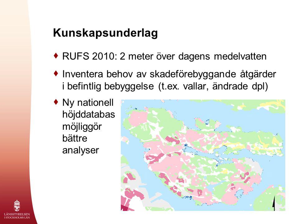 Kunskapsunderlag  RUFS 2010: 2 meter över dagens medelvatten  Inventera behov av skadeförebyggande åtgärder i befintlig bebyggelse (t.ex.