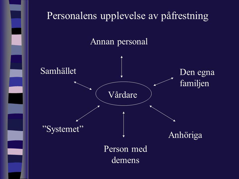 """Personalens upplevelse av påfrestning Vårdare Annan personal Den egna familjen """"Systemet"""" Samhället Person med demens Anhöriga"""