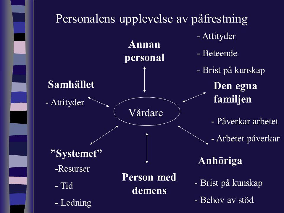 """Personalens upplevelse av påfrestning Vårdare Annan personal Den egna familjen """"Systemet"""" Samhället Person med demens Anhöriga -Resurser - Tid - Ledni"""