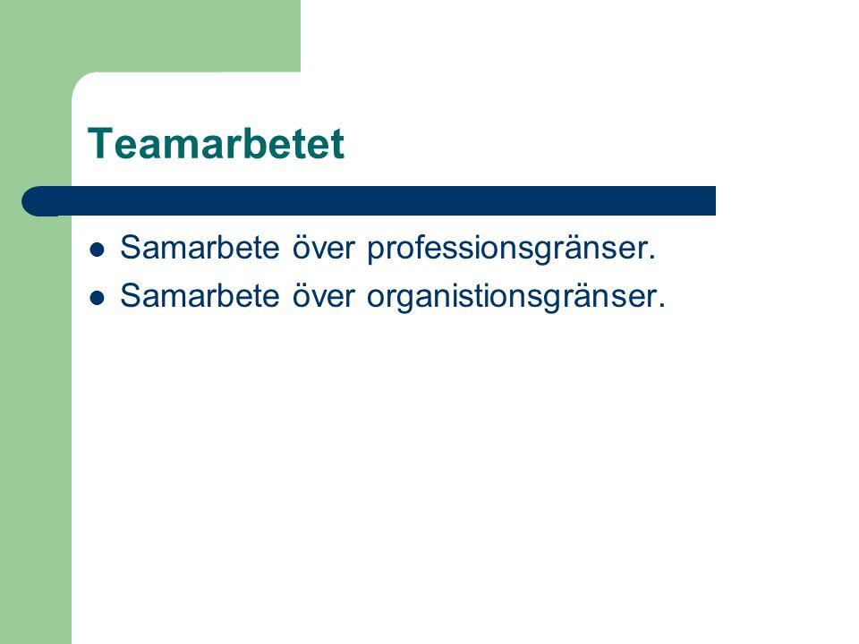 Teamarbetet  Samarbete över professionsgränser.  Samarbete över organistionsgränser.