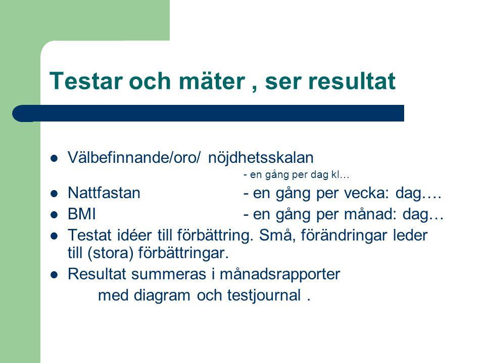 Testar och mäter, ser resultat  Välbefinnande/oro/ nöjdhetsskalan - en gång per dag kl…  Nattfastan - en gång per vecka: dag….  BMI - en gång per m