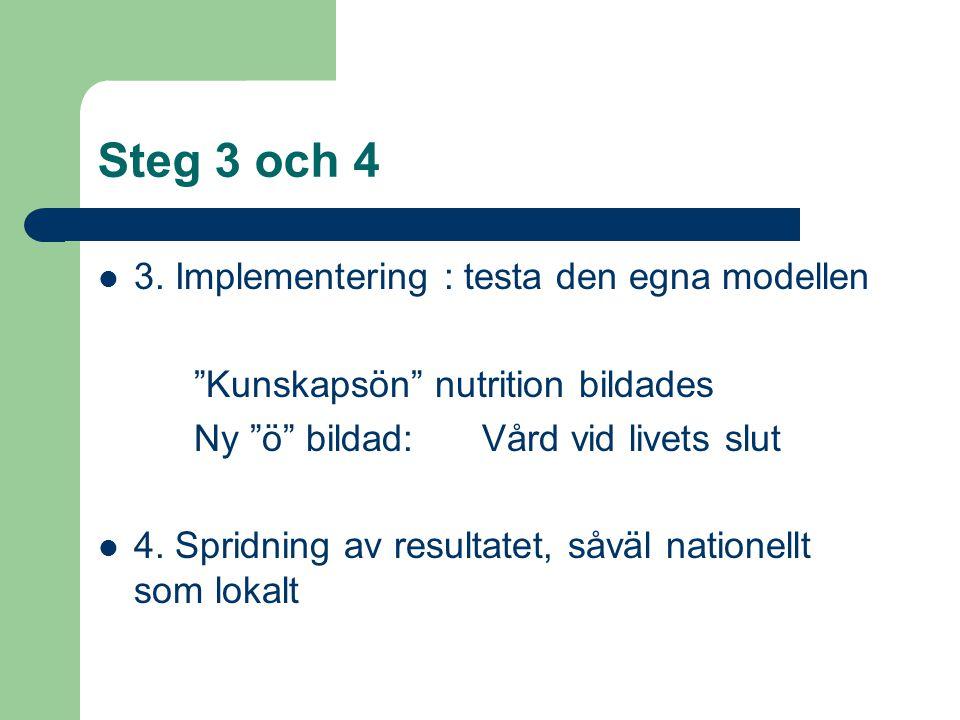 """Steg 3 och 4  3. Implementering : testa den egna modellen """"Kunskapsön"""" nutrition bildades Ny """"ö"""" bildad:Vård vid livets slut  4. Spridning av result"""